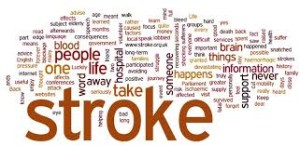 this image shows a variety of words associated with having a stroke