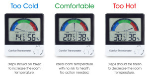 these are the comfort thermometers from ETI