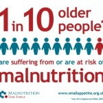 this image shows stats on the number of elderly people who have malnutirition